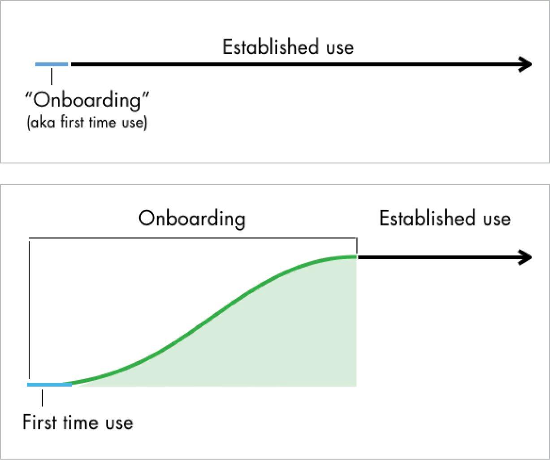 onboarding-01